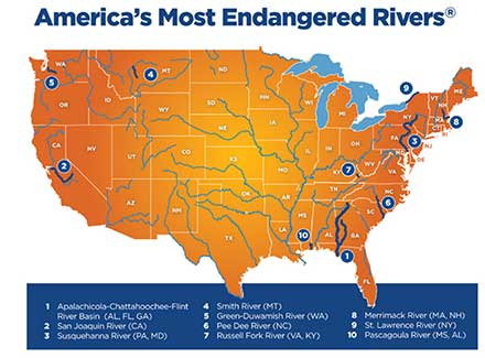 americas most endangered